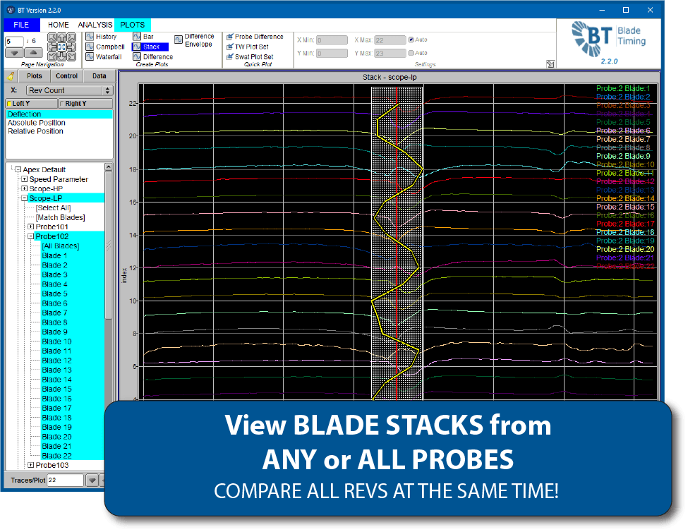 Blade Stack Plot With Rev Plotter