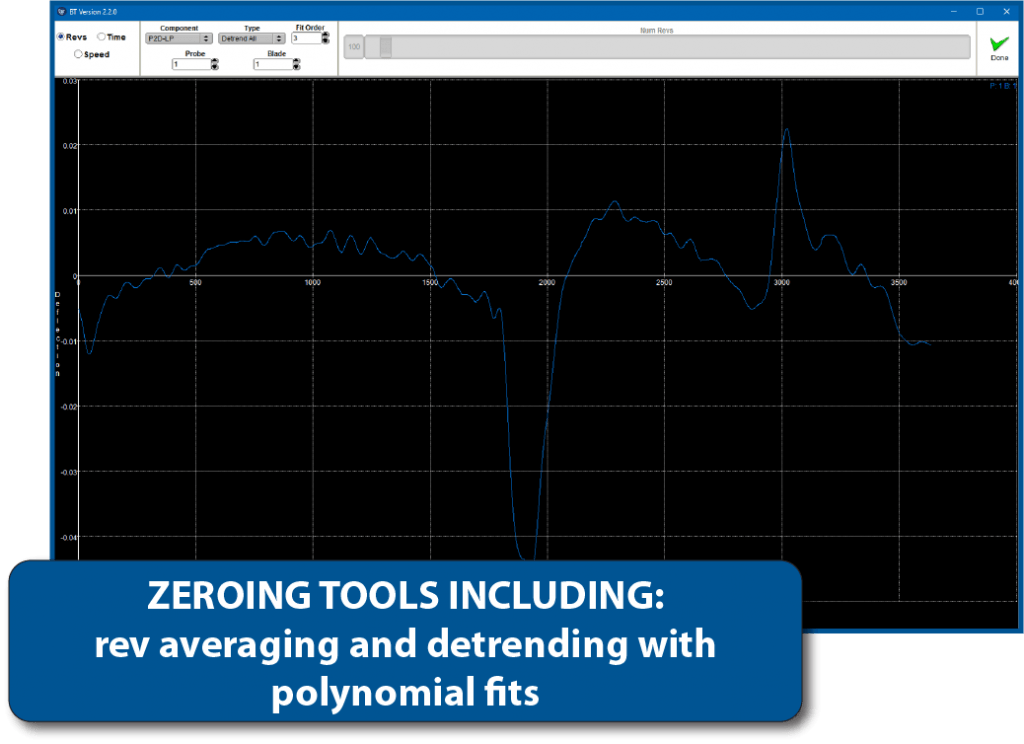 P2D Zeroing Tool