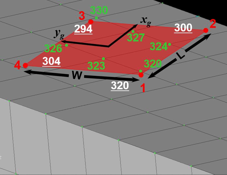 GageMap-Gage on Model Graphic
