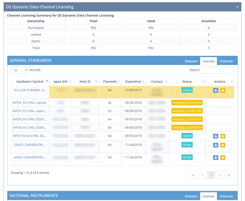 Improved Apex User Site-Licenses