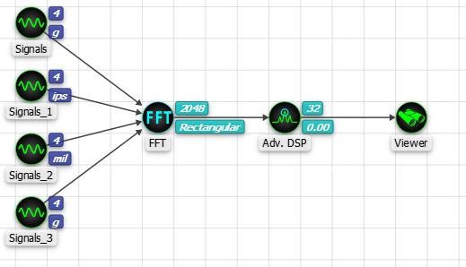 DX splits signal elements by unit type