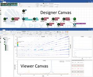DX Offline Analysis Software-Designer+ViewerCanvas