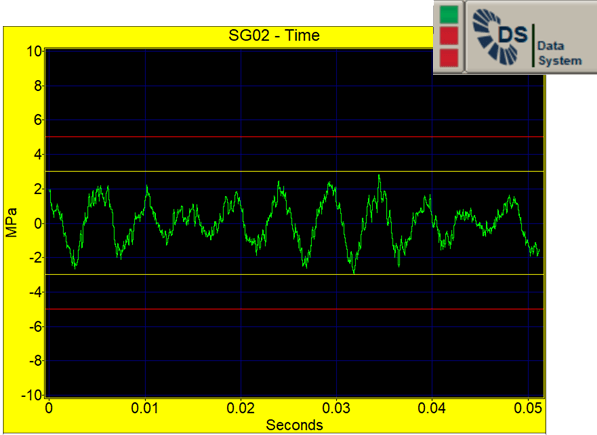 APEX DR Online Monitoring Software-Signal Health Monitoring