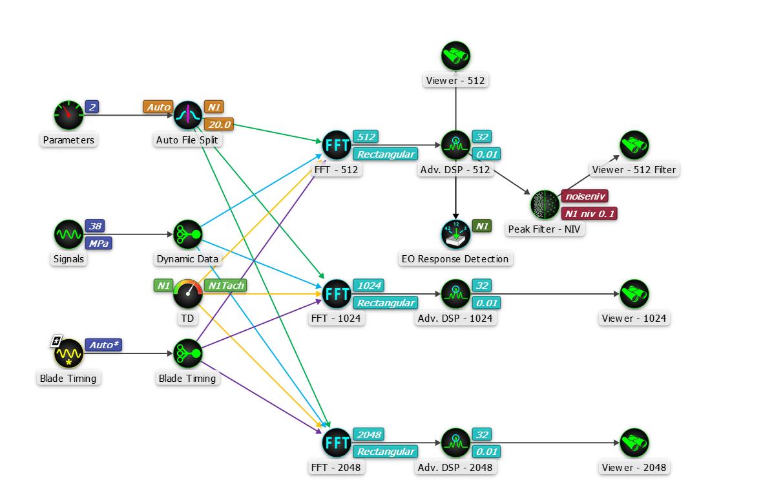 Offline Data Analysis Software-Process Designer Canvas
