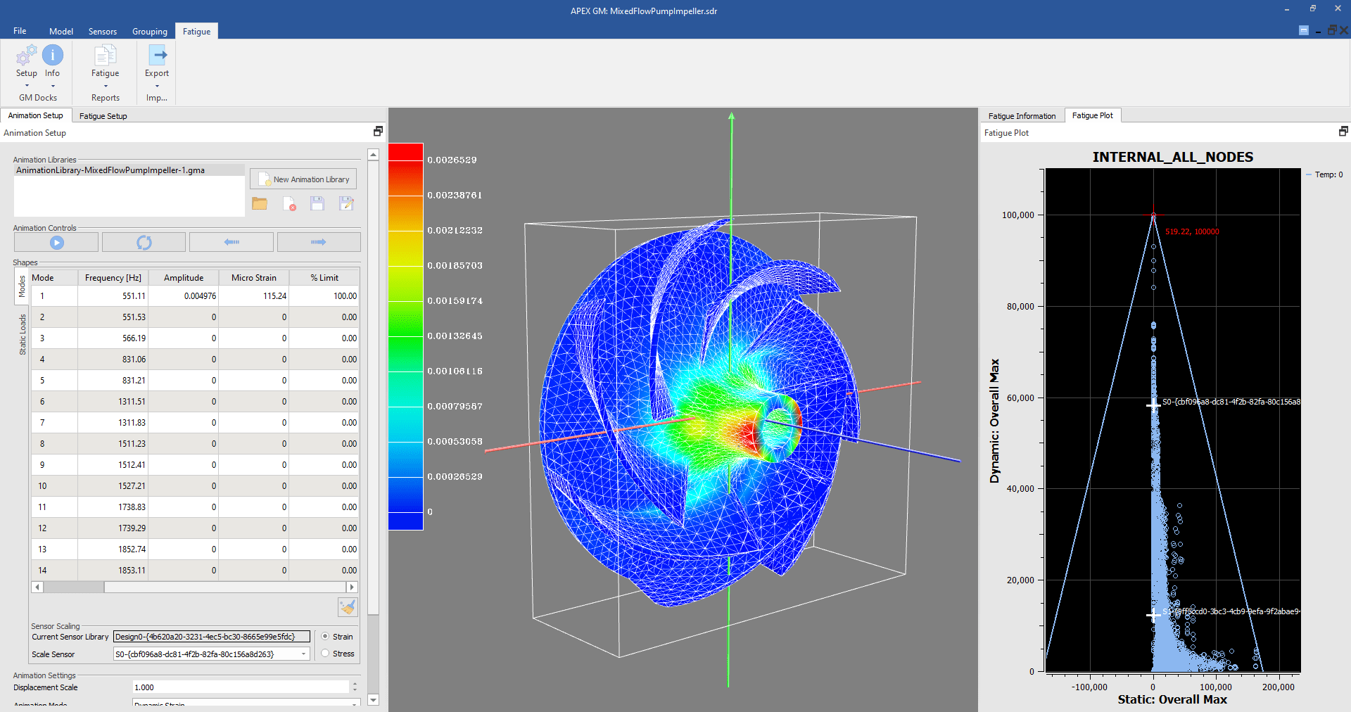 GageMap Sensor Placement Software- Fatigue Analysis