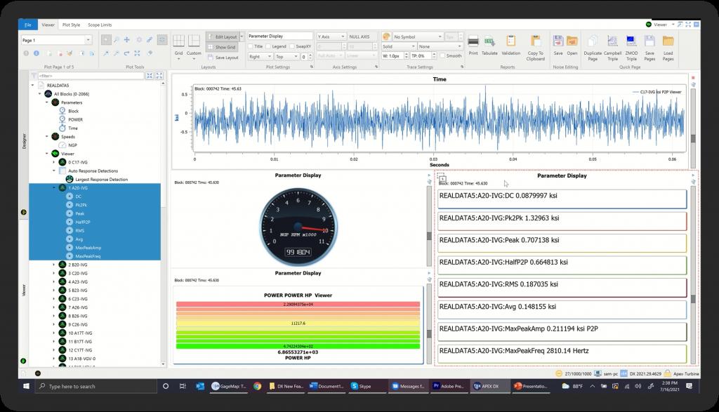 DX Plots- Parameter Displays