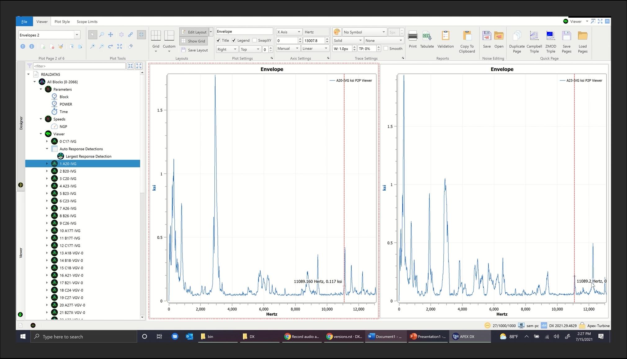 DX Offline Analysis Software-Plot Cursor Linking