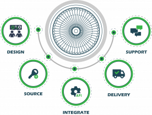 Turbomachinery Testing Partner